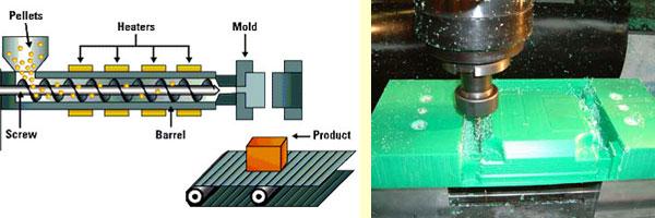 Литьё пластика и механическая обработка пластиковых заготовок на станке