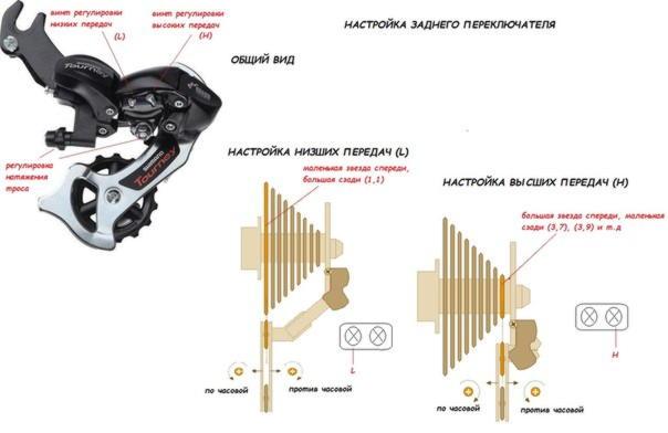 Схема переключателя скоростей велосипеда shimano