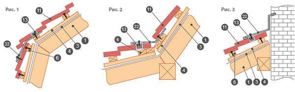 Как сделать ломаную крышу своими руками с карнизом и ендовой к ней 13