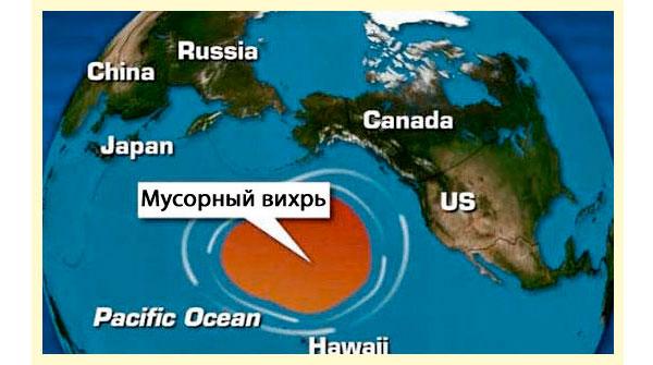 Тихоокеанское мусорное пятно или остров, которое ещё называют Тихоокеанский Мусорный Вихрь