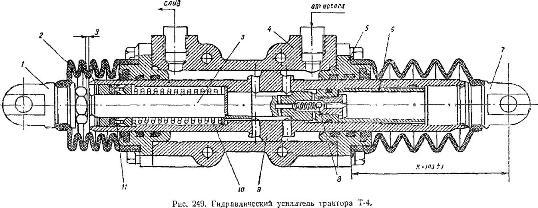 Гидроусилитель Трактора Т-4