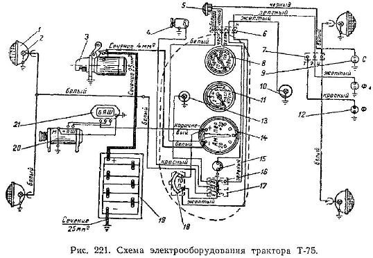 электрическая схема мотоблока FORTE