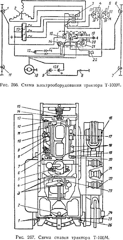 Электрооборудование трактора и