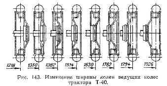 Колея ведущих (задних) колес