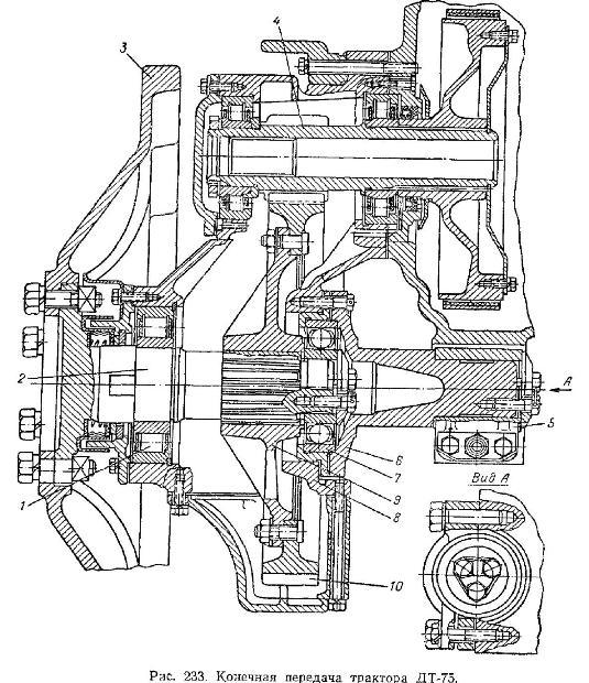Конечная передача Трактора ДТ-75.