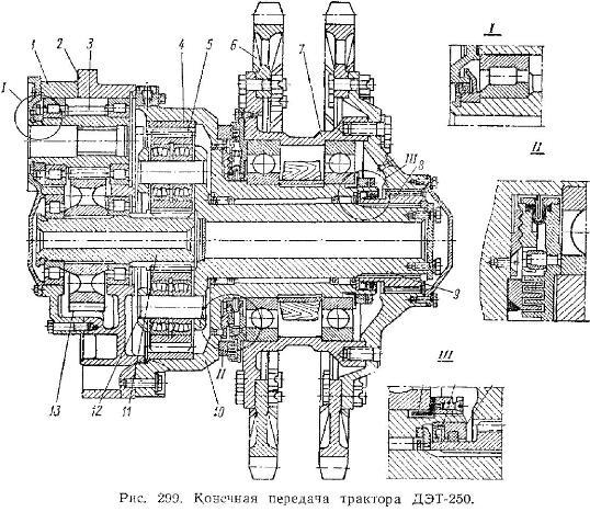 Конечные передачи трактора ДЭТ-250