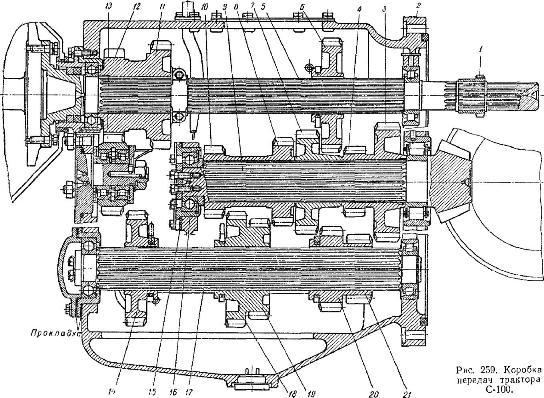 Коробка передач ТРАКТОРА С-100.