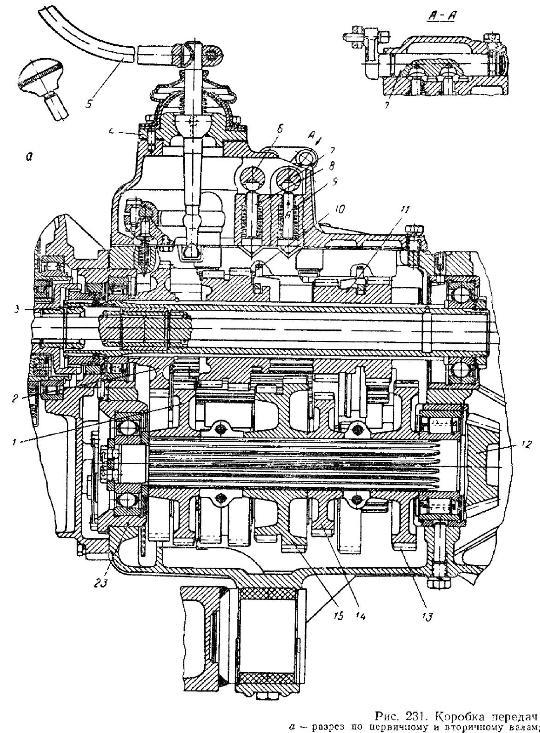 Коробка передач Трактора ДТ-75.