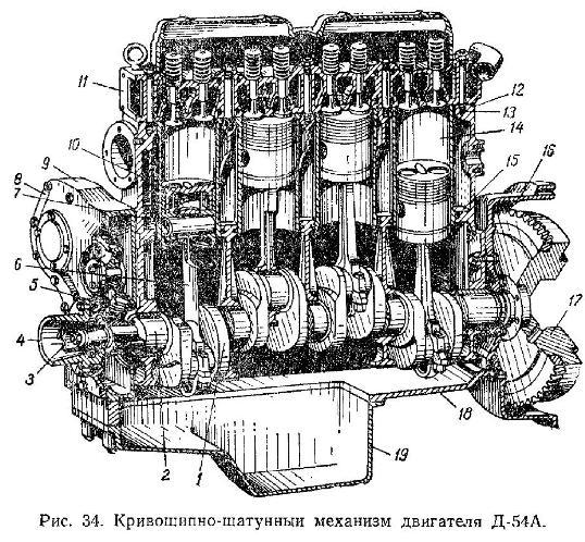 Кривошипно-шатунныи механизм двигателя Д-54А