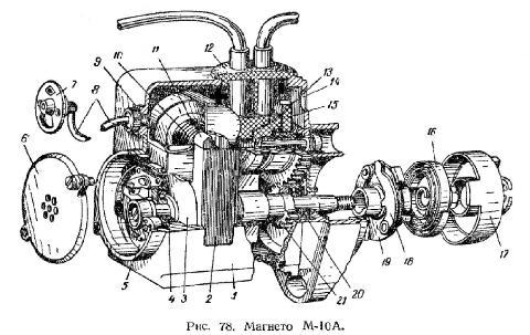 Магнето М-10А