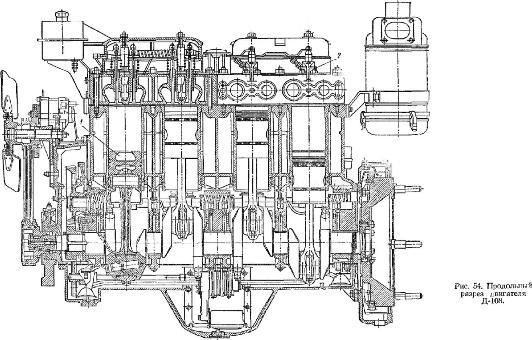 Общая компоновка двигателя Д-108