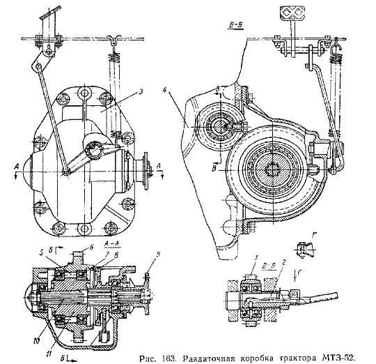 Раздаточная коробка МТЗ-52
