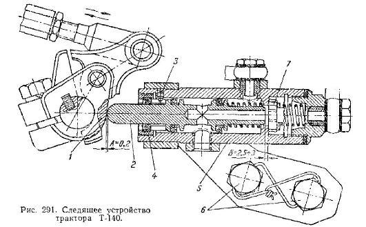 Регулировка следящих устройств трактора Т-140