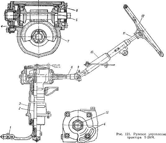 Рулевое управление Трактор Т-28М