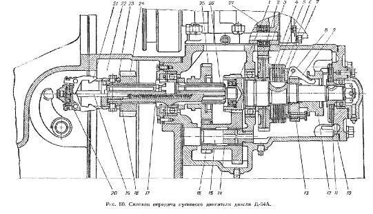 Силовая передача пускового двигателя дизеля Д-54А