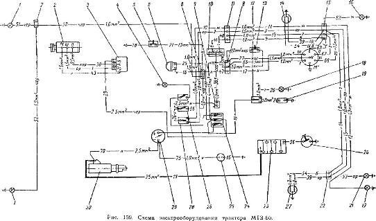 трактора МТЗ-50