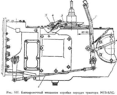 блокировочный механизм коробки передач трактора МТЗ-5ЛС.