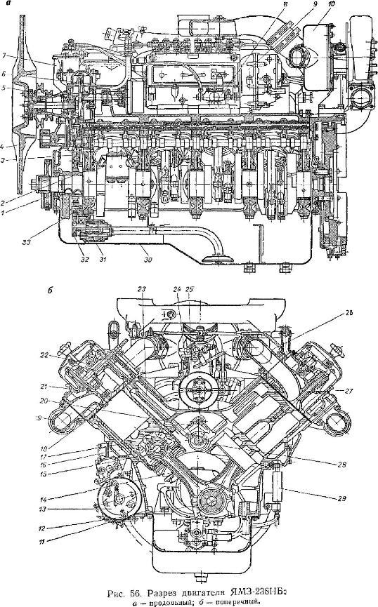 двигатель ЯМЗ-238НВ