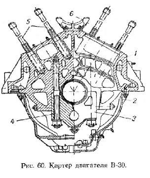 картер двигателя В-30