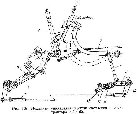 сцепления трактора МТЗ-50