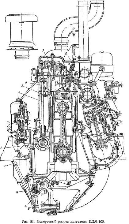 поперечный разрез двигателя КДМ-100