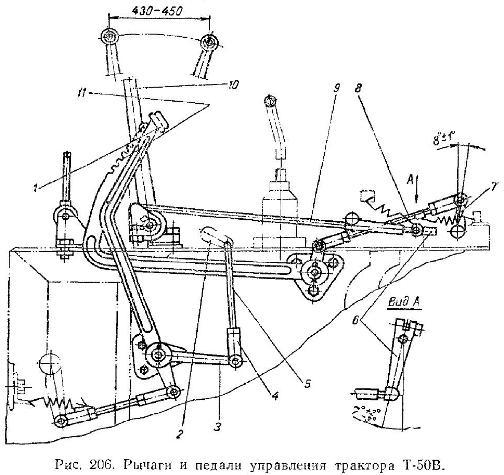 рычаги и педали управления трактора Т-50В