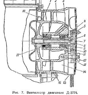 вентилятор двигателя