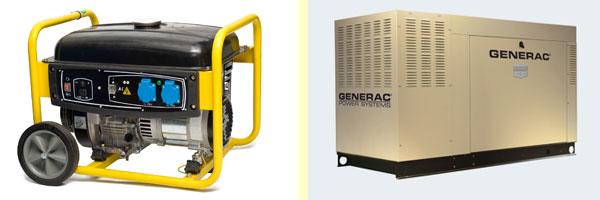 Переносной генератор тока и резервный электрогенератор