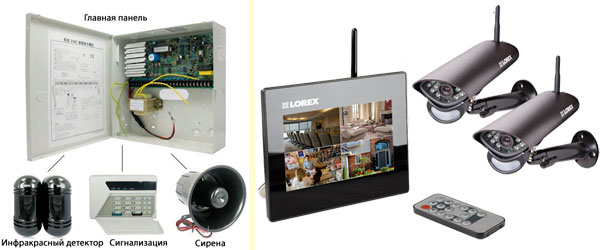 Проводная и беспроводная системы безопасности для дома