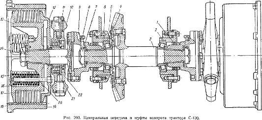 Центральная передача трактора С-100