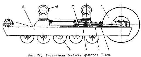 Гусеничные тележки Трактора Т-130