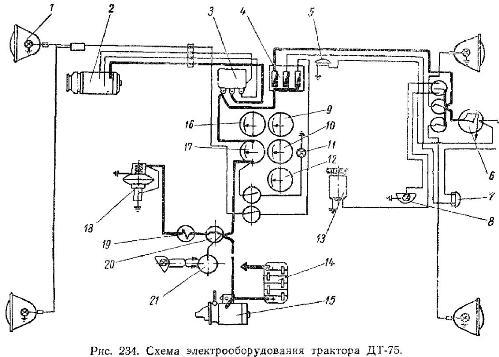 Электрооборудование Трактора ДТ-75