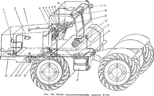 Электрооборудование трактора К-700