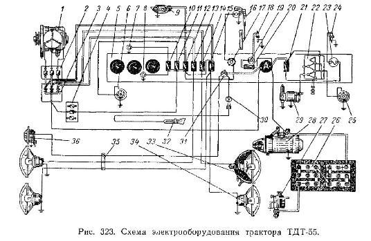 Электрооборудование трактора ТДТ-55