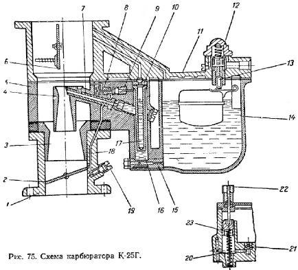 Карбюратор К-25Г