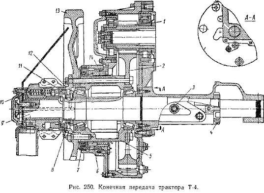 Конечная передача Трактора Т-4
