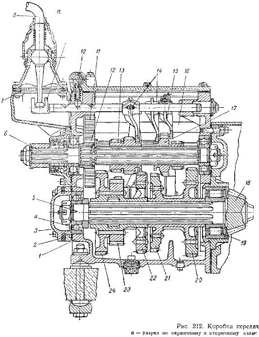 Коробка передач Трактора ДТ-54А