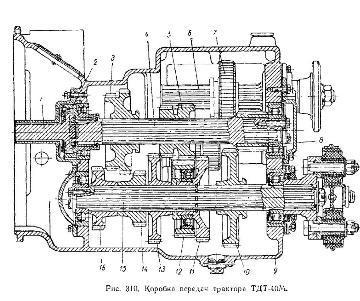 Коробка передач трактора ТДТ-40М