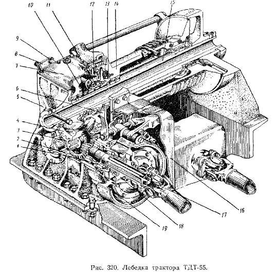 Лебедка трактора ТДТ-55