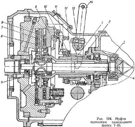 Муфта сцепления Т-16