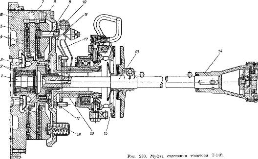 Муфта сцепления Трактора Т-140