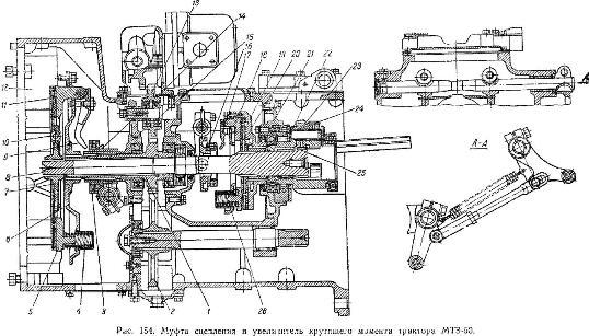 Муфта сцепления трактора МТЗ-50