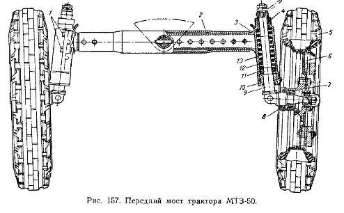 Передний мост трактора МТЗ-50