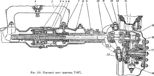 Передний ведущий мост Трактор Т-28П