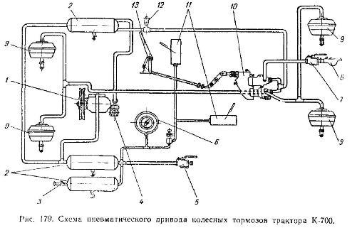 Пневматический привод колесных тормозов трактора К-700