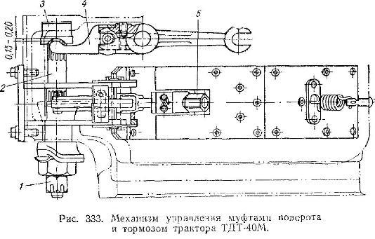 Регулировка центральной передачи Трактор ТДТ-40М