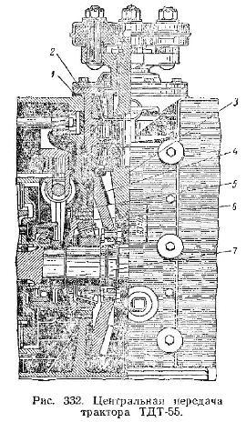 Регулировка центральной передачи трактора ТДТ-55