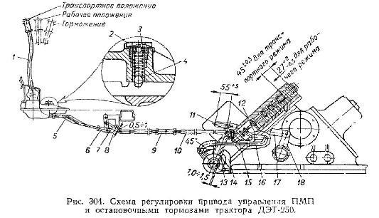 Регулировка привода трактора ДЭТ-250