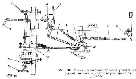 Регулировка привода управления подачей топлива и контроллером трактора ДЭТ-250