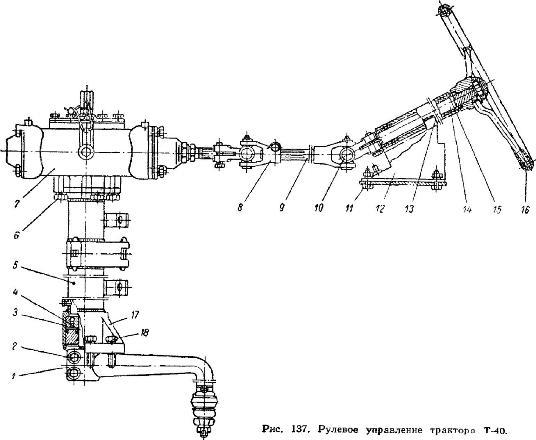 Рулевое управление трактора Т-40